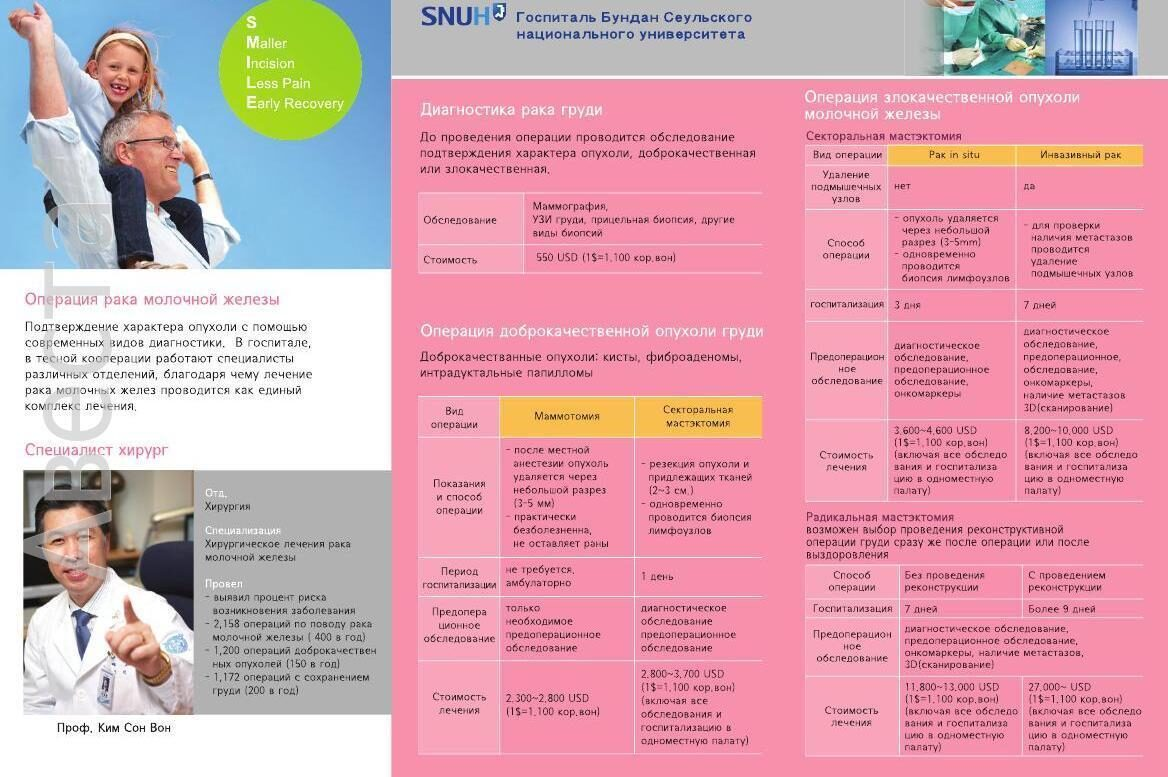 Breast Cancer Surgery (SNUBH)0001